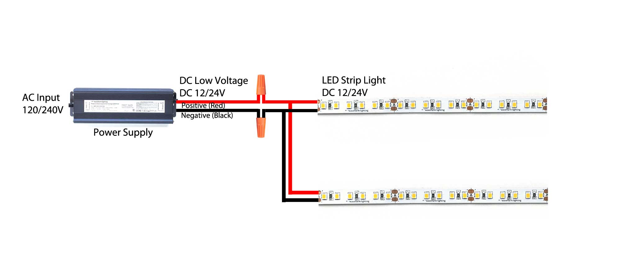 Connecting Led Strips In Series Vs Parallel Waveform Lighting