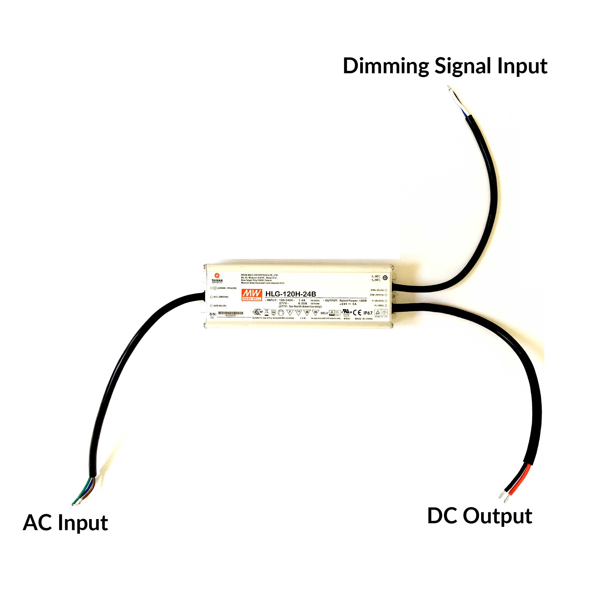 How To Connect An Led Strip A Power Supply Waveform Lighting Dc Wiring White Line Connection Plug Both Types Can Be Made Work With But The Methodology Will Different So Sure Determine This Prior Moving Forward