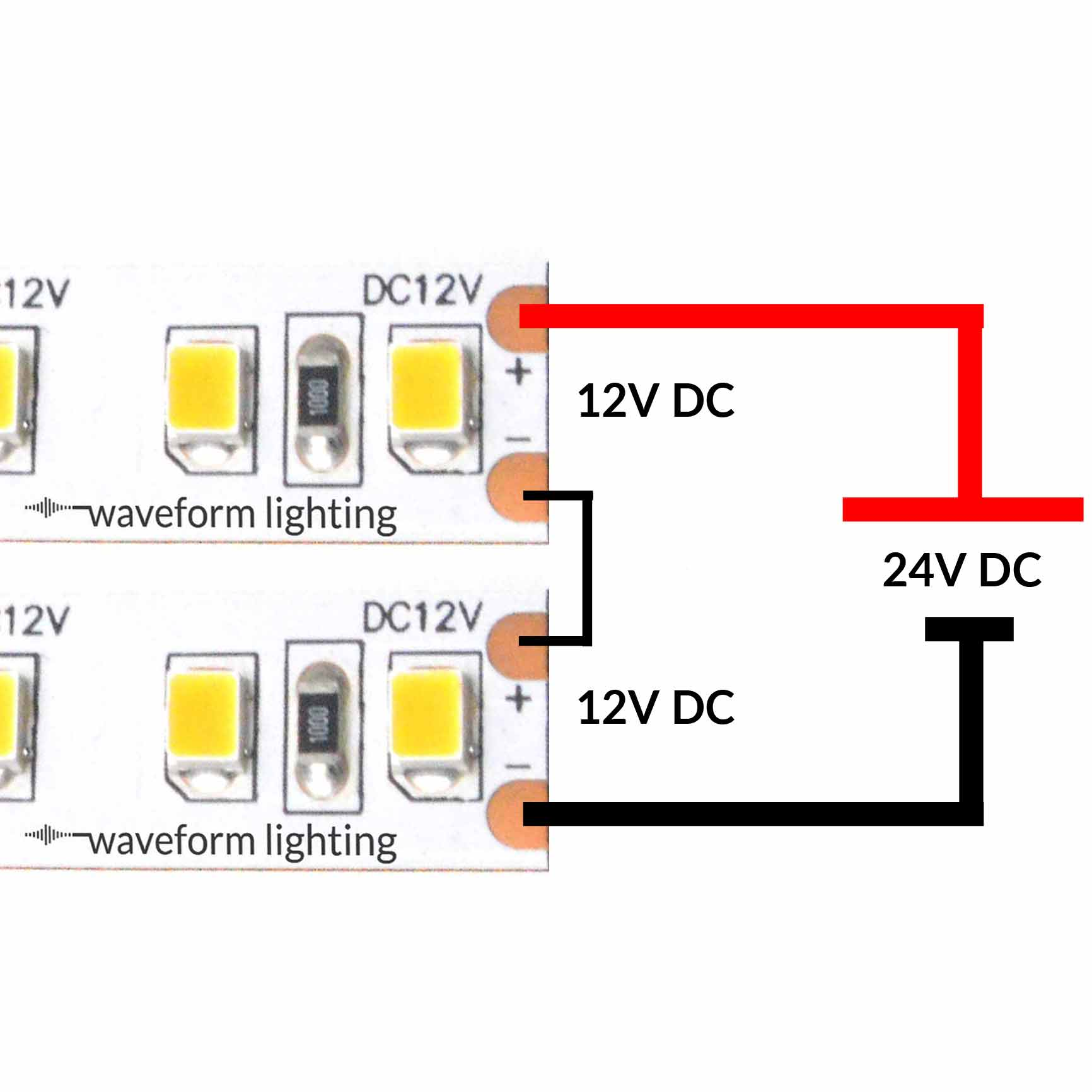 Using A 12v Led Strip In 24v System Waveform Lighting Resistor Value For Circuits Single Series Connection Parallel By Connecting The Strips This Way Power Source Is Effectively Split Between Two Segments Which Expect Each