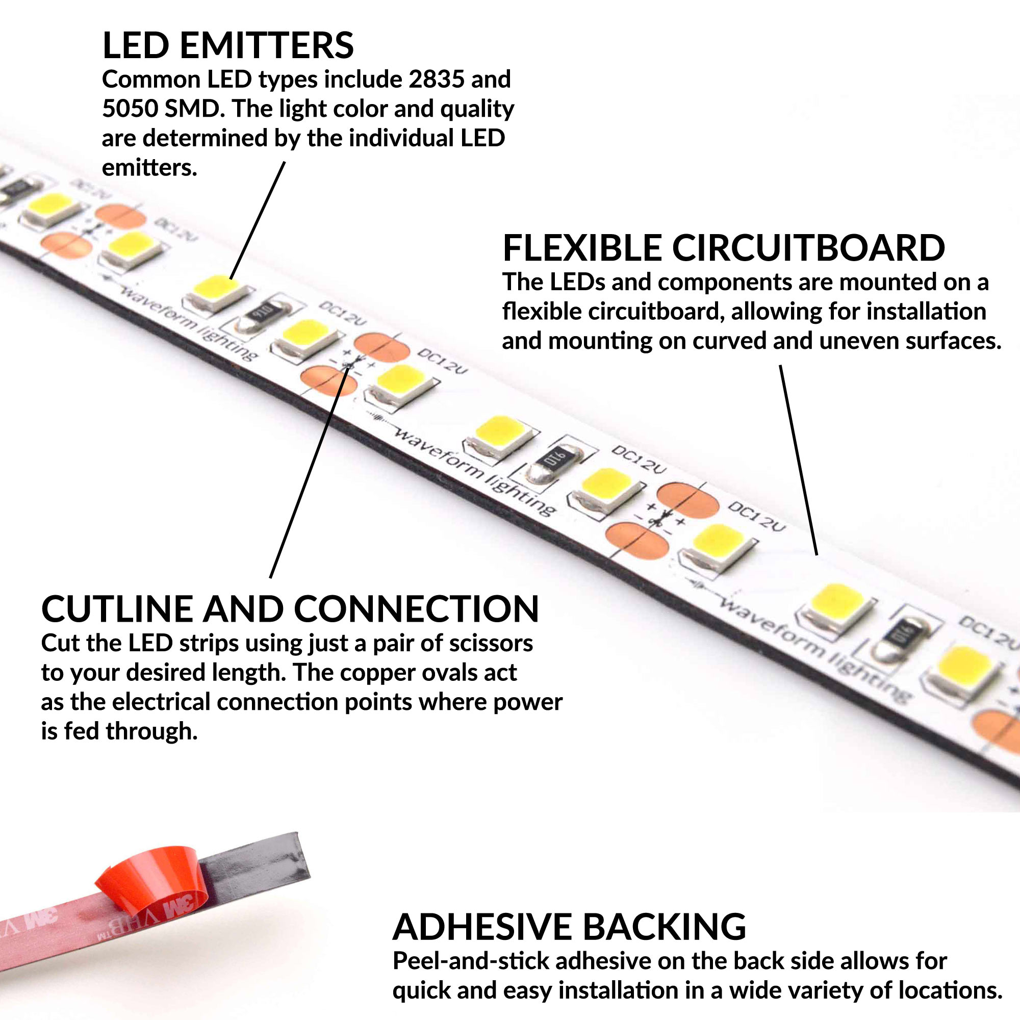 Anatomy Of An Led Strip